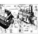 Motor y Cambio